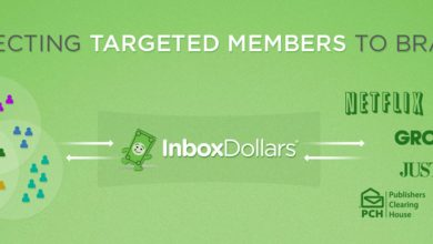 سایت InboxDollars برای کسب درآمد